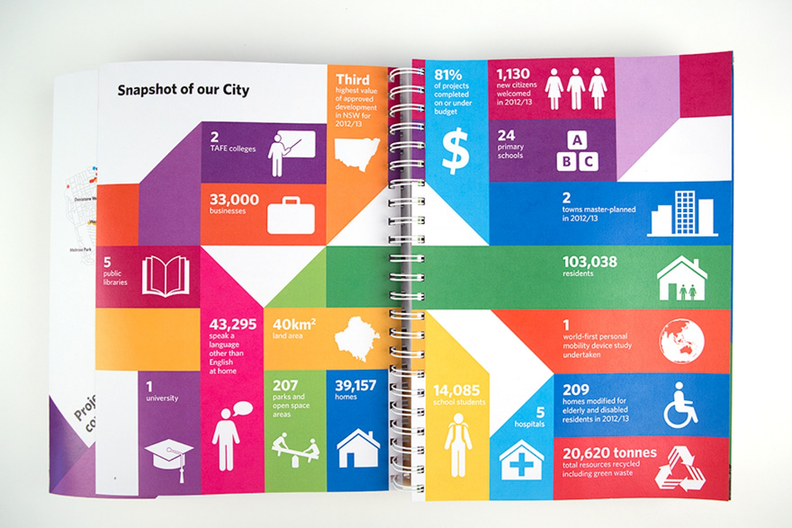 City of Ryde Annual Report